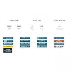 OEHLBACH Art. No. 42520 SLIM VISION HIGH-SPEED HDMI® CABLE 1.2m